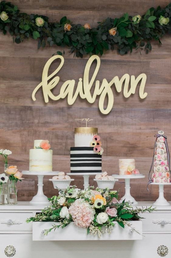 Sweet Floral 1st Birthday Party Birthday Party Ideas